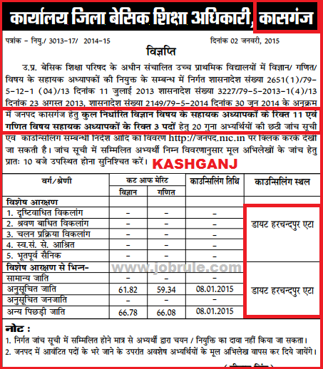 UP 29334 Maths & Science JRT Bharti 6th Cut Off of Aligarh Division (Aligarh, Etah, Hathras & Kashganj Districts)