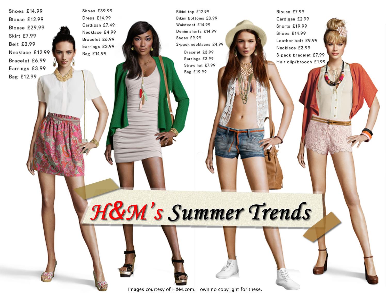 Elle Fashion Blog