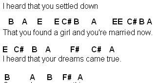 someone like you piano chords pdf