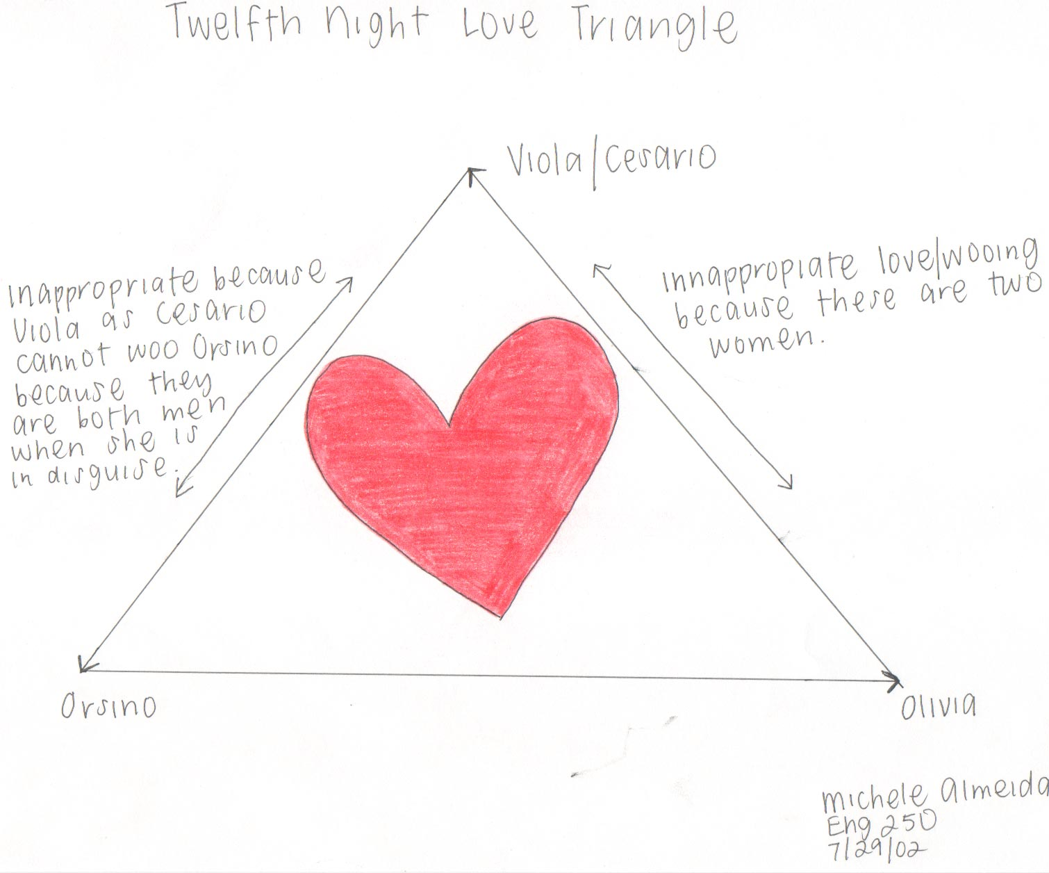 twelfth night essays love triangle An analysis of the love triangle in the twelfth night by william shakespeare pages 1 words 808 view full essay more essays like this.