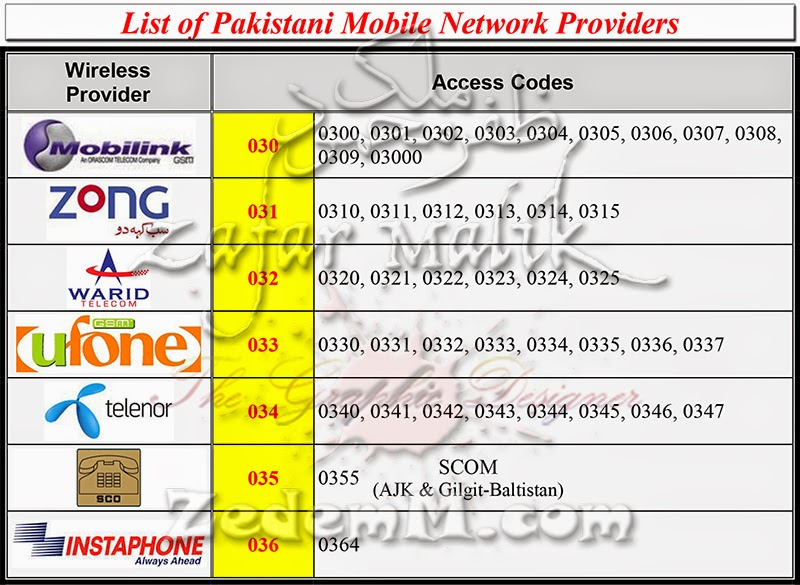 Mobile Codes List in Pakistan