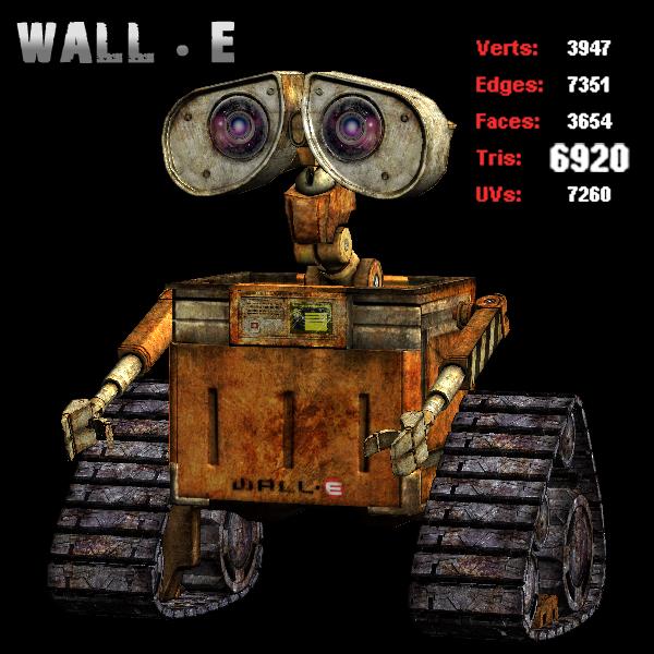 pixar characters 3d. favorite Pixar character