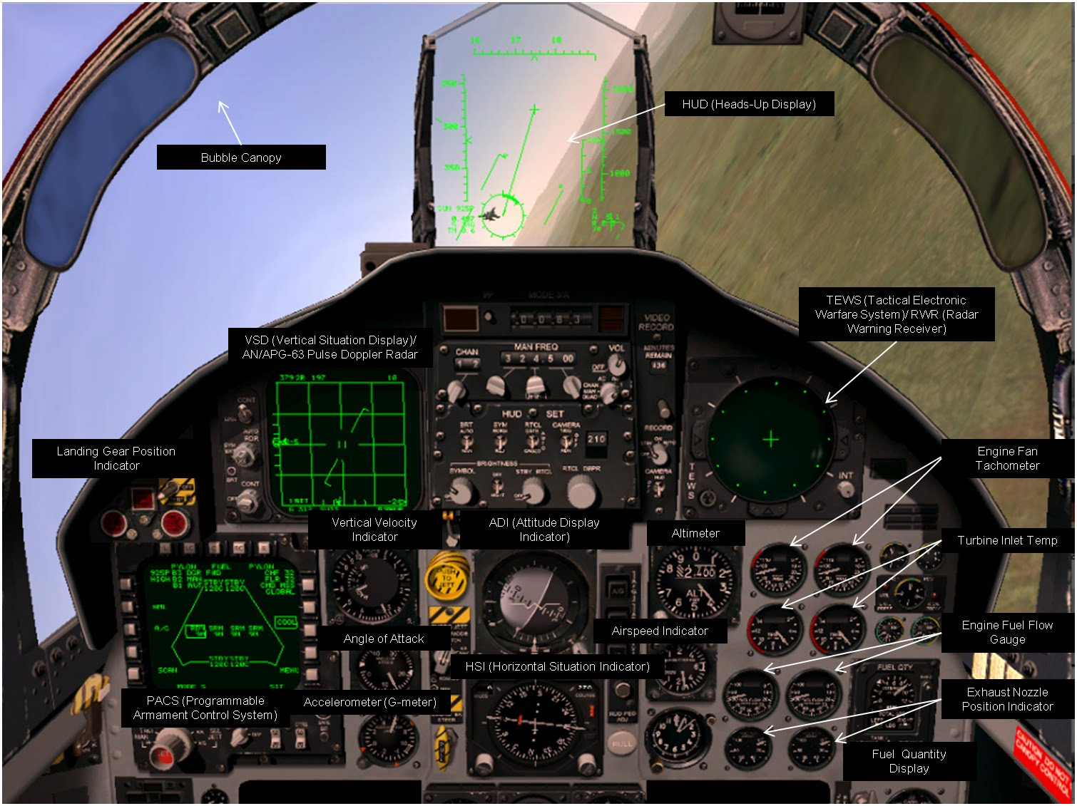 Fly By Wire Dot... F 15 Cockpit