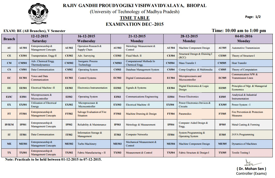 Bsc 3rd sem exam time table for Rdvv 5th sem time table