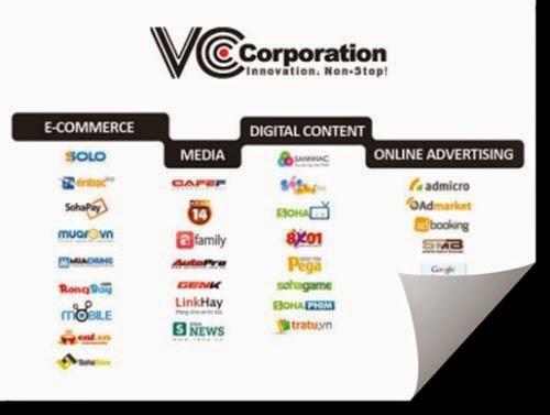 """Kẻ tấn công VCCorp đang quyết """"triệt hạ"""" công ty này?"""