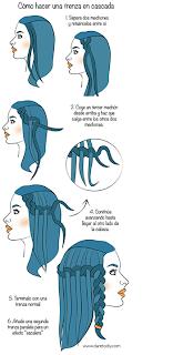 Peinados Faciles y Rapidos, III Parte, Peinado Romantico para Chicas y Grandes