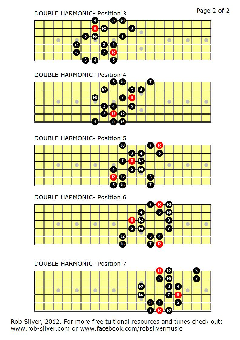 rob silver the double harmonic scale