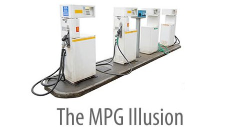The MPG Illusion Website