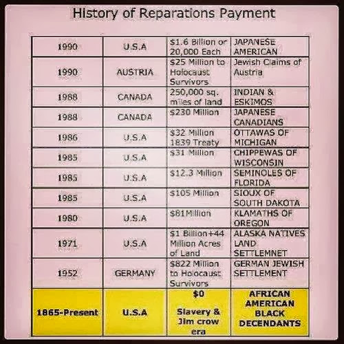 the controversial case for reparations on african americans in the united states He certainly made the case that black labor and wealth had been  i do not,  because i view this as a continuum) the immediate past is with us.