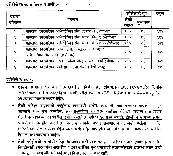 Exam Details Selection Process Nashik Zilla Parishad Recruitment 2013