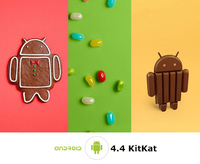 by android 4 4 kitkat operating system the next android version of