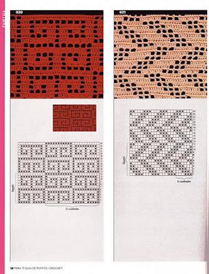 grafico pattern