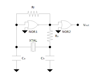 Checking Out Pierce Oscillator moreover  on xtal oscillator datasheet html