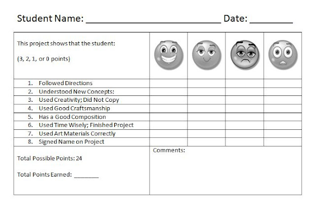 how to plan conduct and evaluate experiments school