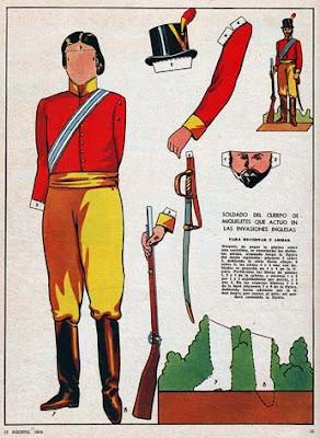 Uniformes de la historia argentina de Billiken