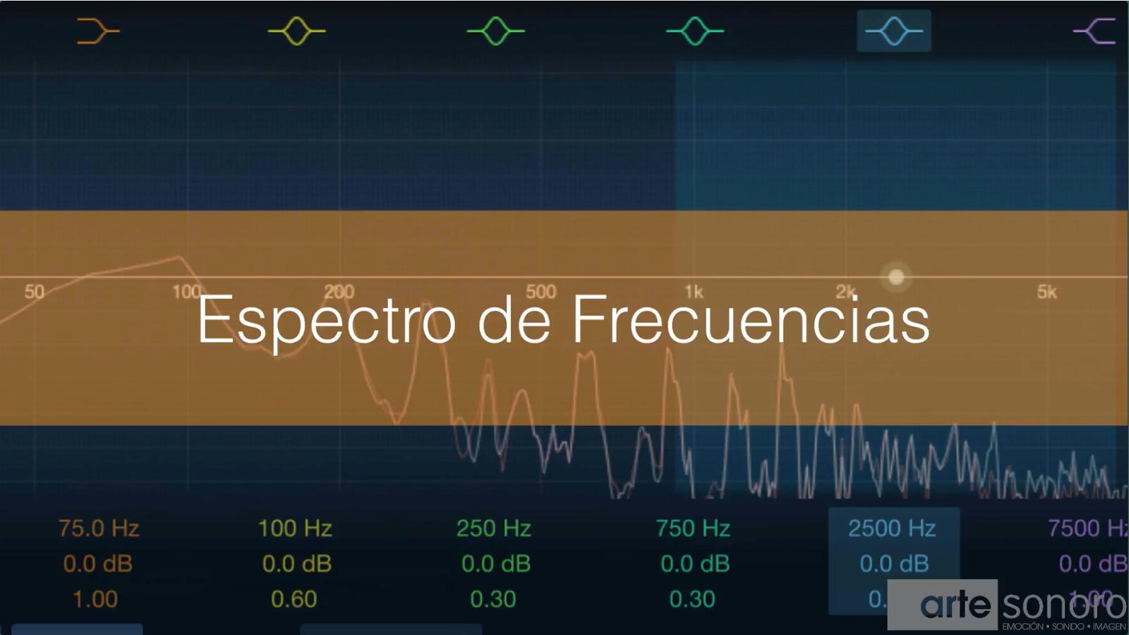 Espectro de Frecuencias del Sonido