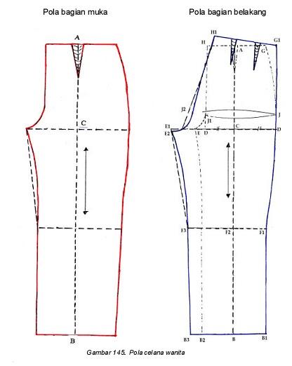 Cara Membuat Pola Celana Panjang Danitailor