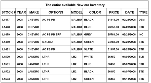 new auto and cars find new car inventory