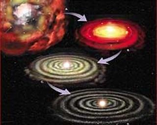 evolusi tata surya