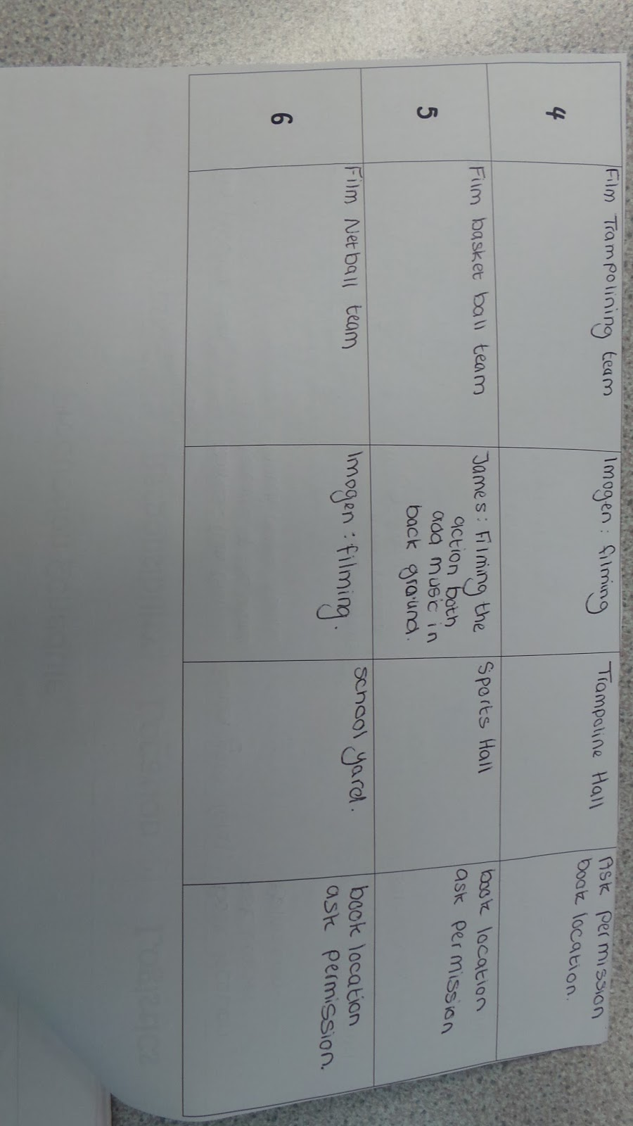 This Sheet Is My Production Schedule It Shows That The Responsibilities We Have To Do And Tasks Work On