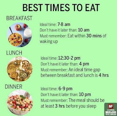 Waktu Terbaik Untuk Menikmati Makanan