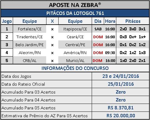 LOTOGOL 761 - PALPITES / PITÁCOS DA ZEBRA