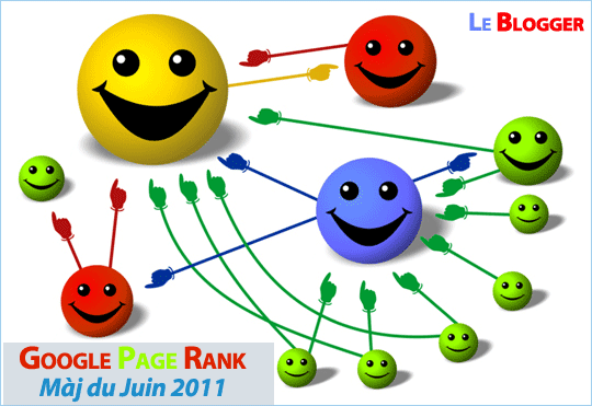 Page Rank PageRank