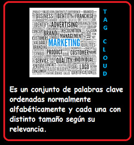 Simplifica tu contenido con TAGCLOUD. Karina Torres.