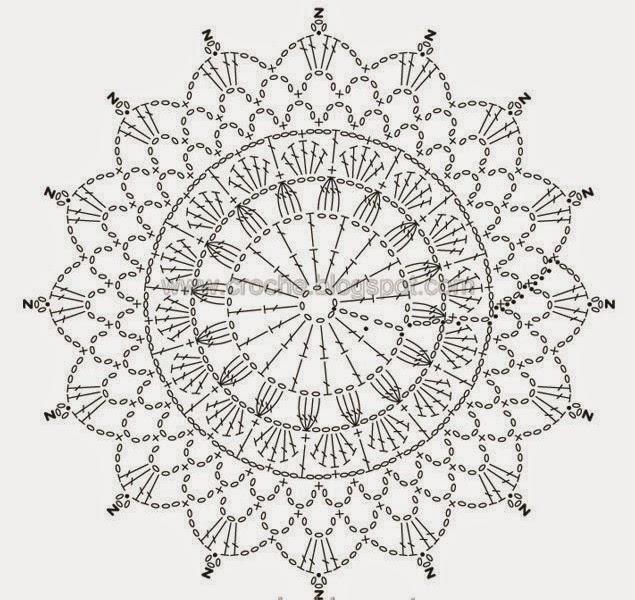 круглых мотивов вязание крючком схема