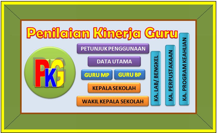 Perangkat Instrument Penilaian Kinerja Guru (PK Guru)