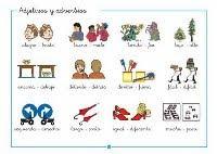 maneras en que podrás expresarte con los adjetivos en inglés