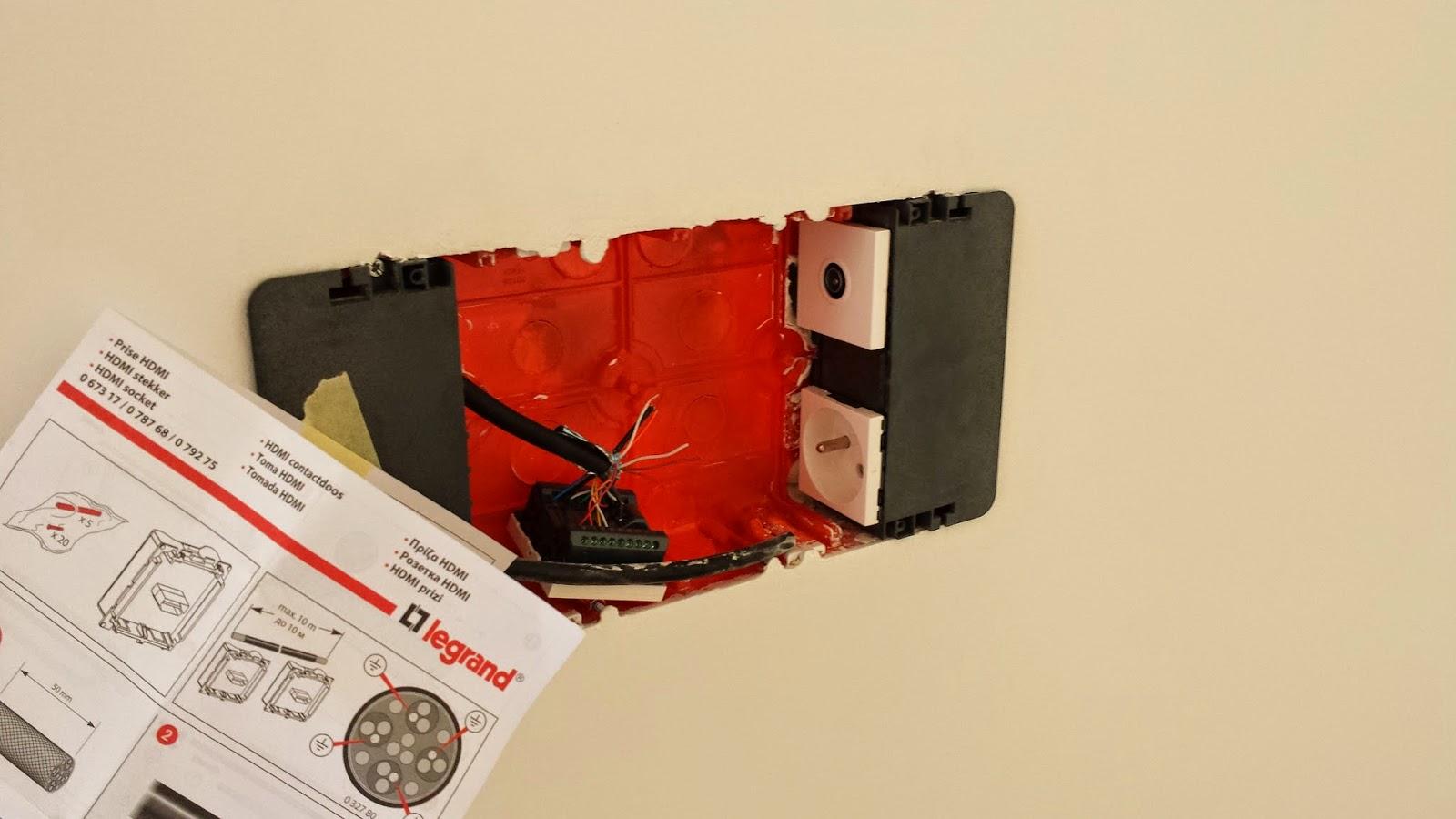 L renov tous legrand batibox multim dia une tv au mur sans c bles visibles - Boitier batibox multimedia ...