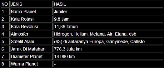 Ciri-Ciri Planet Yupiter