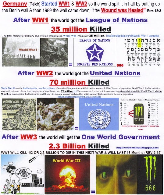 WW3+WW2+WW1+NWO+001 Economic Collapse   Bilderberg EU Collapse Plans