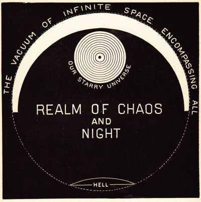 Realm of Chaos & Night