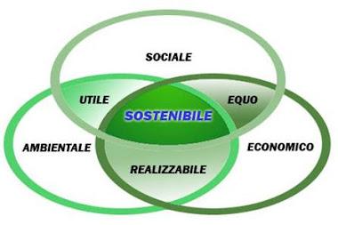 Associazione Culturale Ecocity
