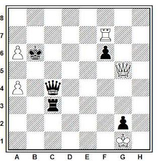 Estudio artistico de ajedrez de Yehuda Hoch (Memorial Mandil, 1980)