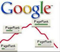 cara mudah meningkatkan google pagerank pada blog kesayangan kita