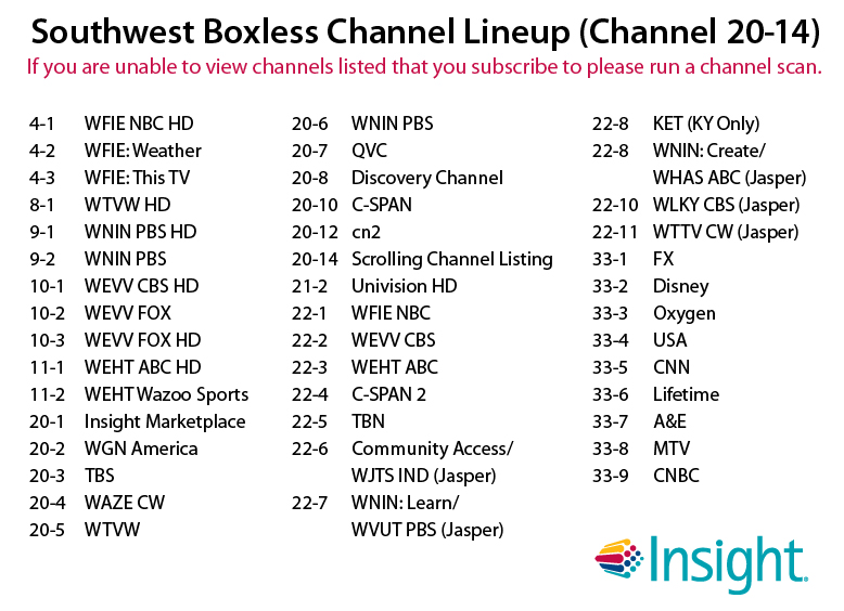 "Insight ""Boxless"" lineup changing next week: Customers with digital"