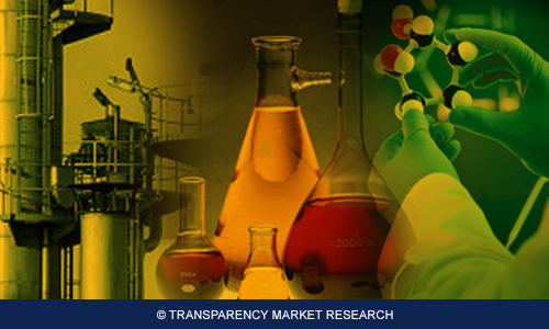 http://www.transparencymarketresearch.com/sodium-lauryl-sulfate-market.html