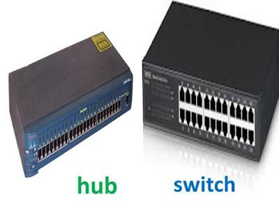 السويتش Switch والهب Hub وما الفرق بينهما؟