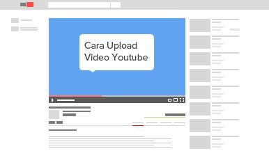 Cara Upload Video Ke Youtube Dengan Gampang Dan Cepat