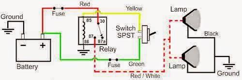 cara wiring fog lamp application wiring diagram u2022 rh cleanairclub co