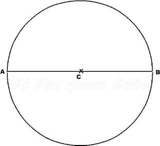 Traçar o diâmetro AB da circunferência