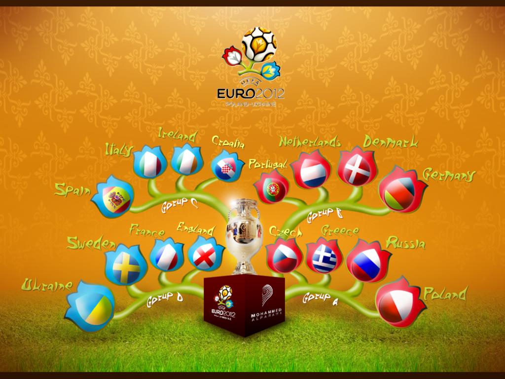 Talk football uefa euro 2012 poland and ukraine for Euro 2012 groupe