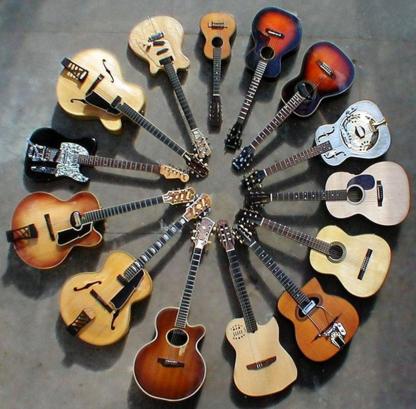 गिटार वादन करने के स्टेप्स