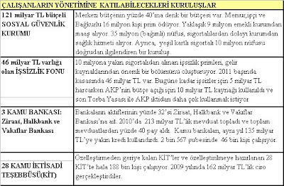 CHP'nin Yönetime Katılma Projeleri Olmalı /Mustafa Sönmez