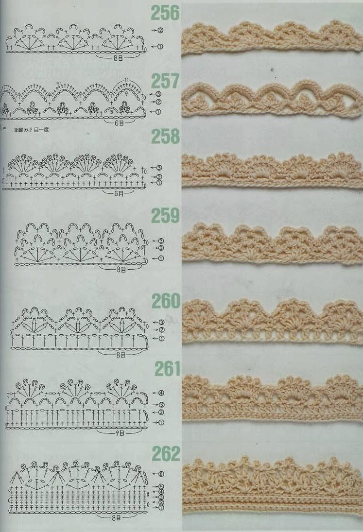mes favoris tricot crochet 75 bordures au crochet. Black Bedroom Furniture Sets. Home Design Ideas