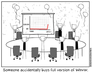 Someone Accidentally Buys Full Version Of WinRAR