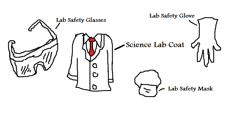 KIR 49 Junior High School Jakarta: In The Lab